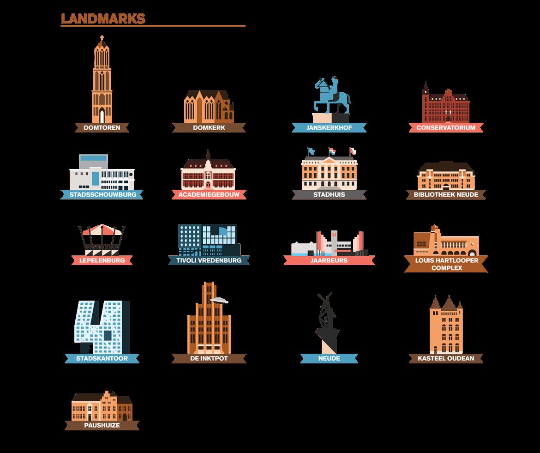 Iconen_Landmarks