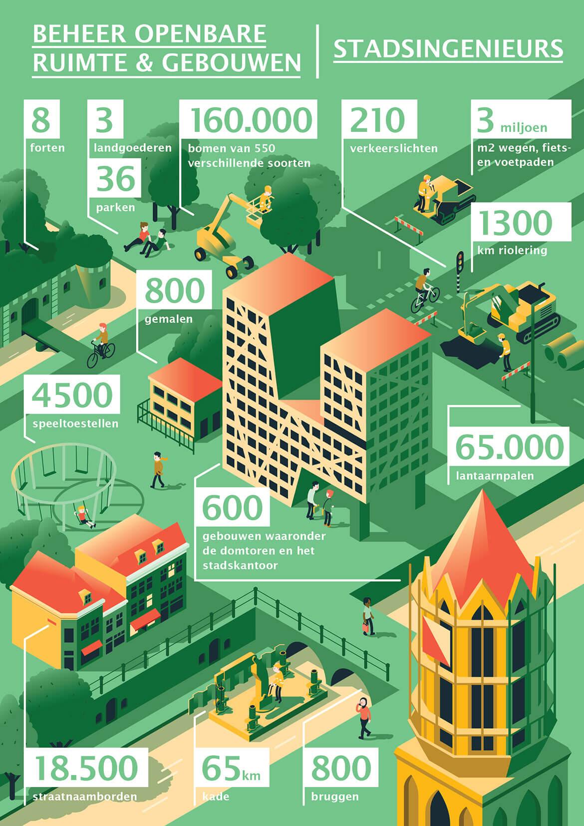 Infographic_Stadsbedrijven_BORG-&-SI
