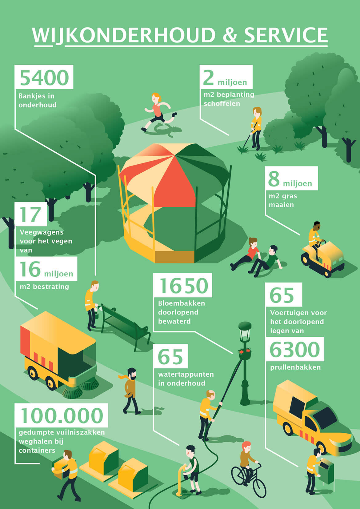 Infographic_Stadsbedrijven_W&S