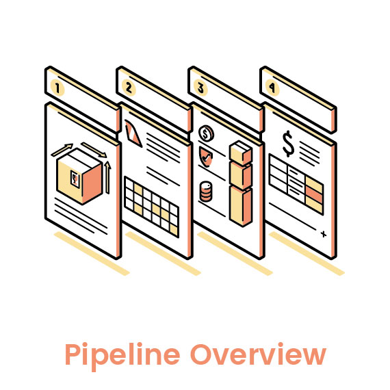 Cargoguide_Features_Pipeline-Overview