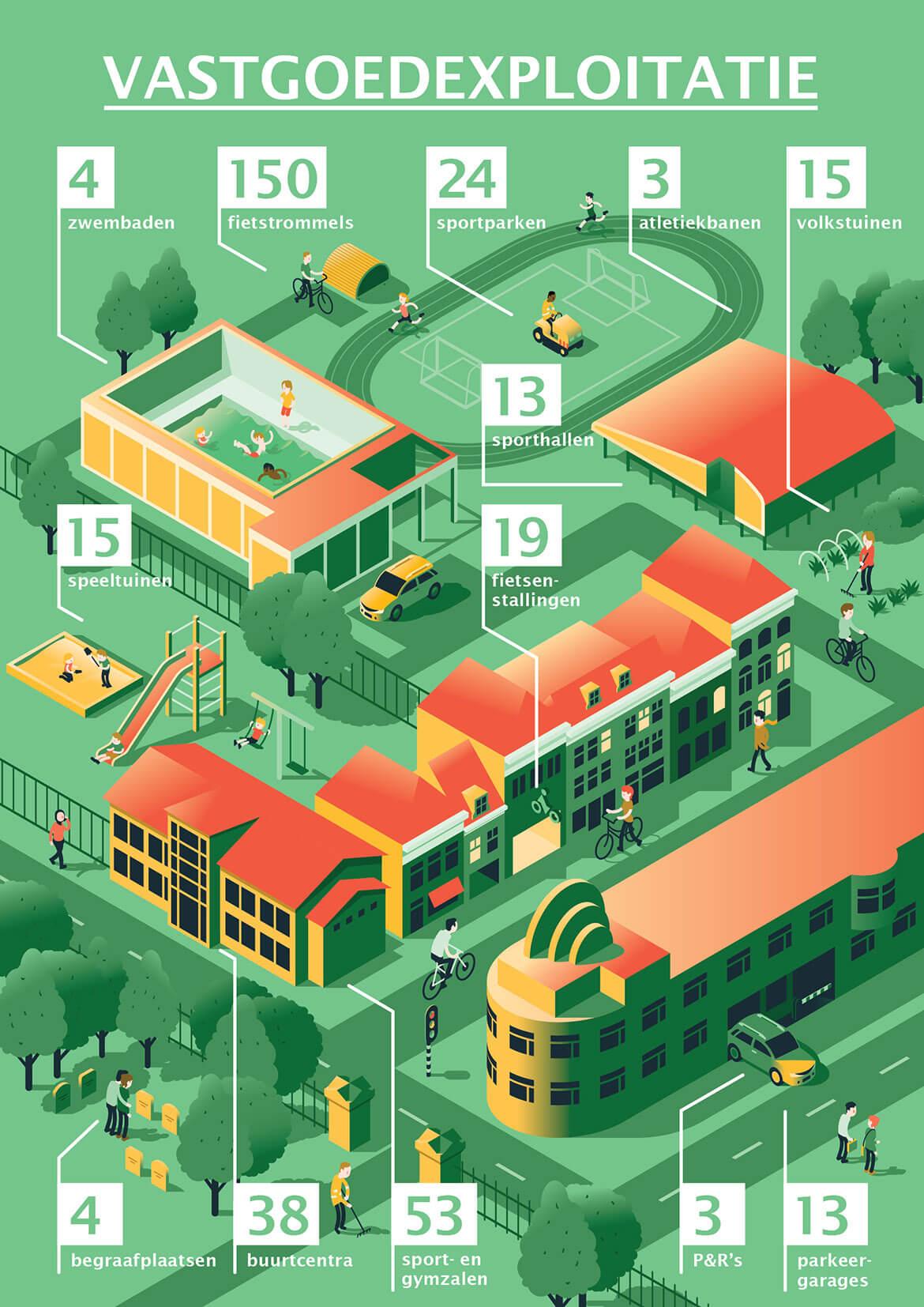 Infographic_Stadsbedrijven_VGE