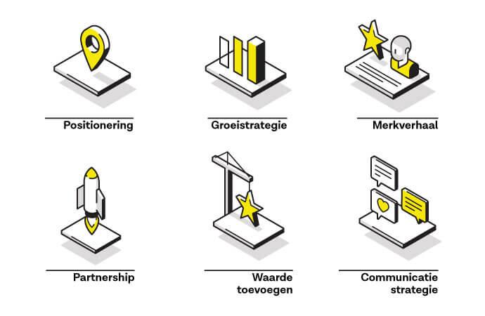 Iconen positionering Bert Hagendoorn