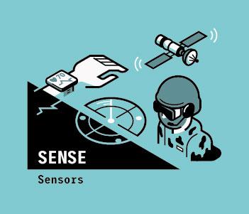 TNO_Spelbord_Portfolio_Sensors